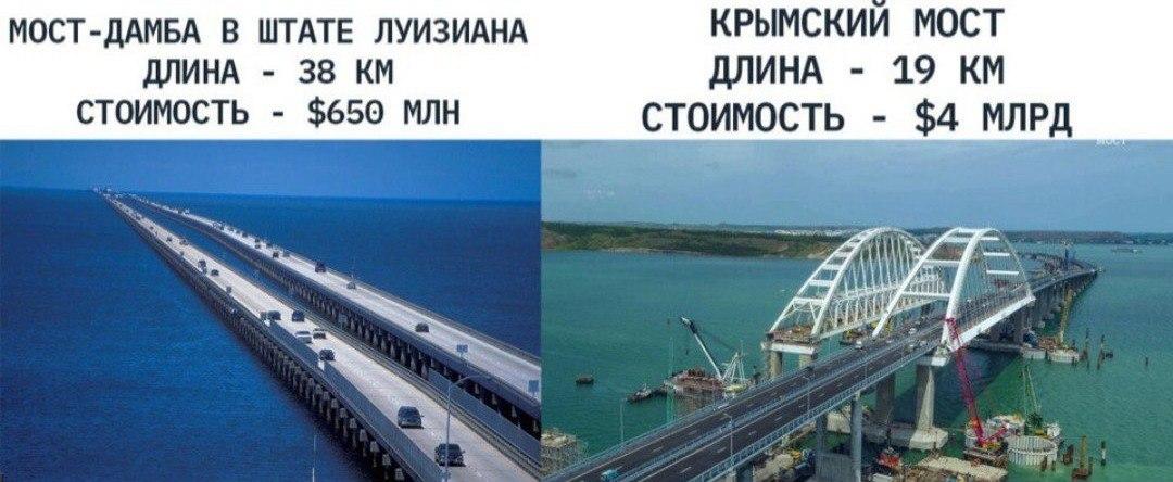 «А вот у них, в Америке»… Мост Мандевилл-Метайри: новая мантра врагов народа
