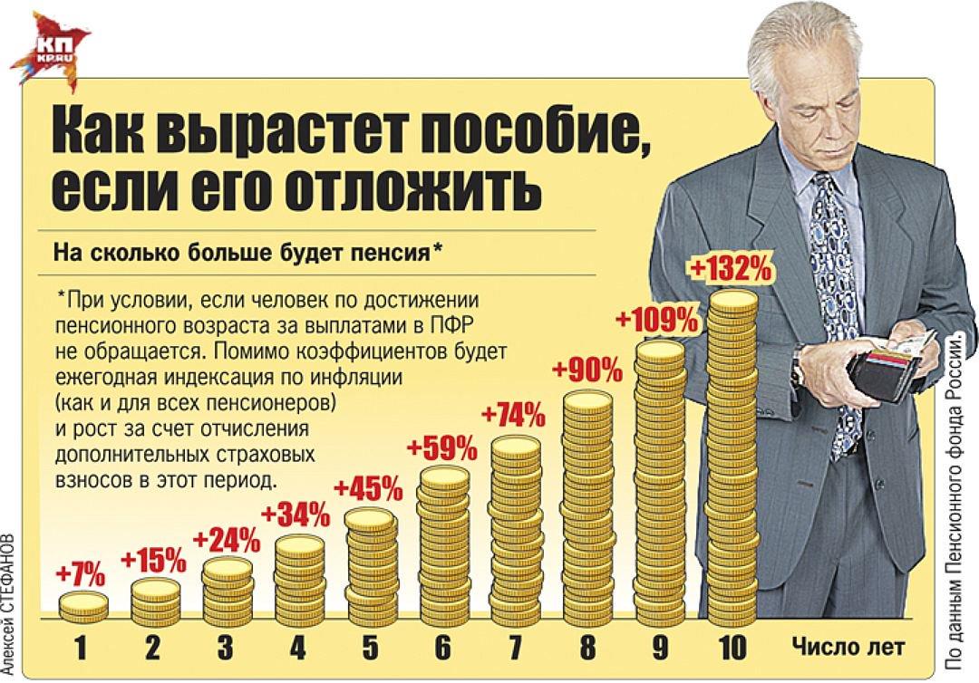 «Это не реформа, а конфискация» — эксперты рассказали зачем повышают пенсионный возраст