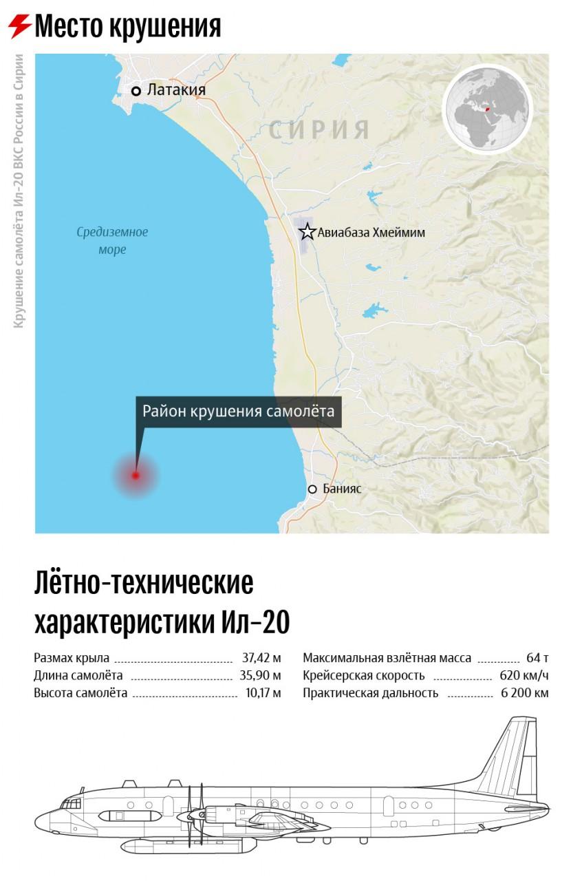 Крушение самолета Ил-20 ВКС России в Сирии