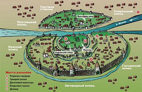 Каким был древнерусский город?