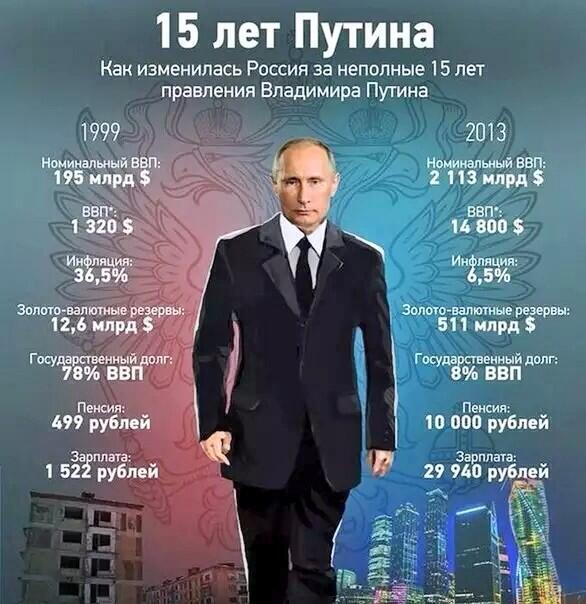 Украине так не жить. Никак не жить