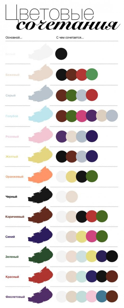 Красивые цветовые сочетания (трафик)