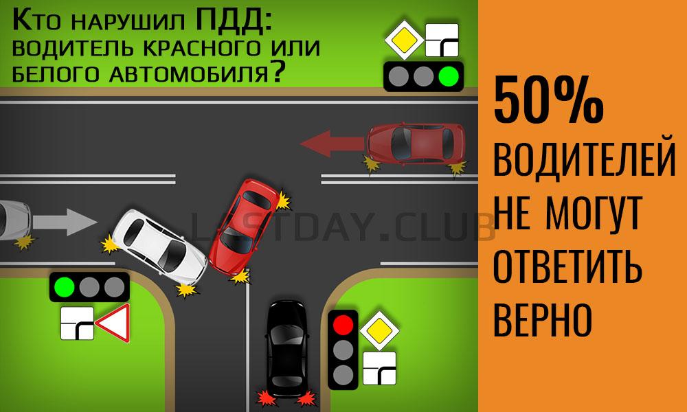 Проезд перекрёстка на «зелёный» сигнал светофора под знак «уступи дорогу»