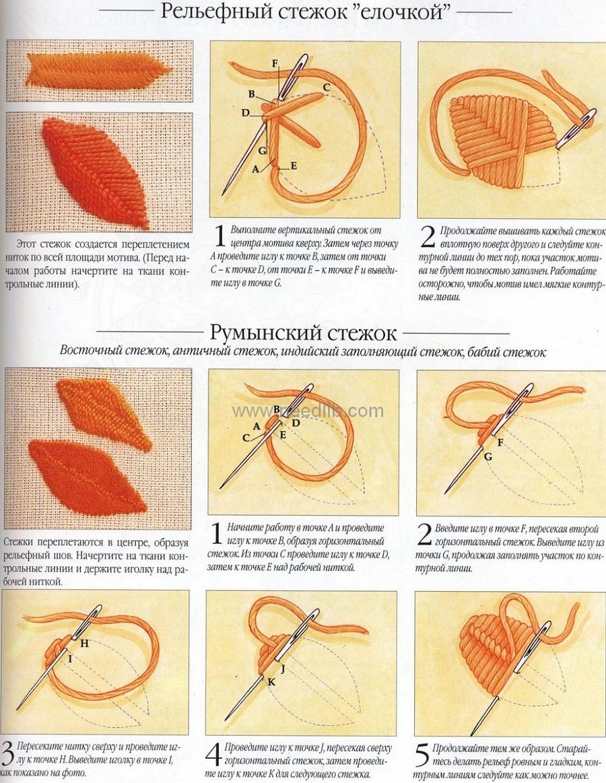 Виды швов при вышивке гладью