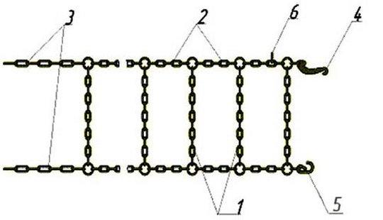 Как сделать самому цепочку