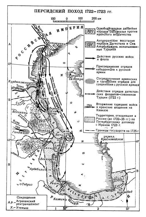 Персидский поход Петра I и мусульманские народы