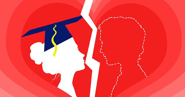 Ваш уровень интеллекта может стать причиной, по которой вы не можете найти любовь