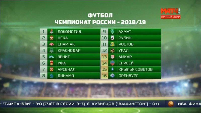 «Все на Матч!»: Участники нового сезона РФПЛ