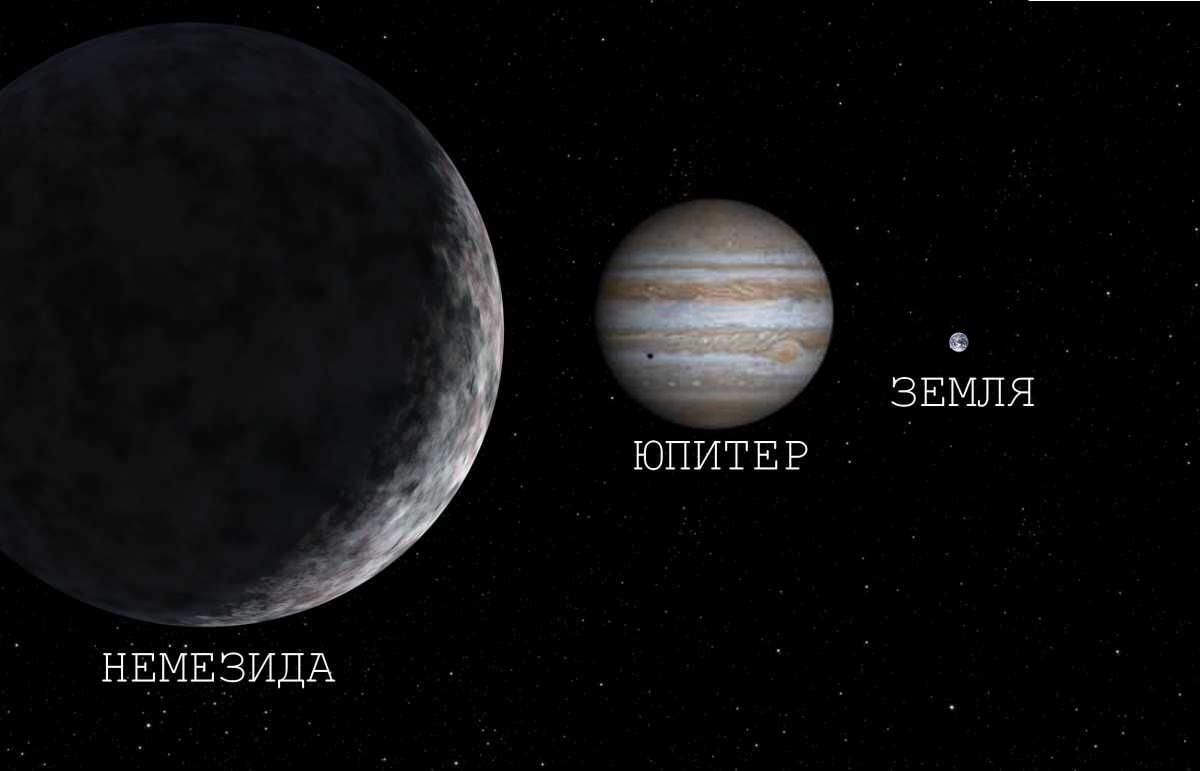 Главное за неделю: о втором «Солнце» в нашей системе, крупнейшей модели Вселенной и ракете-«убийце»