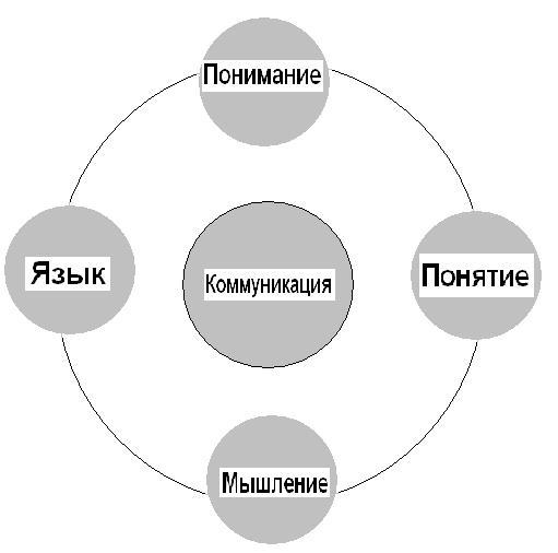 А. Левинтов. Схематизация
