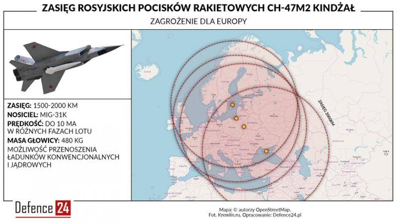 Польский военный эксперт: гиперзвуковой «Кинжал» – серьёзная угроза для стран НАТО