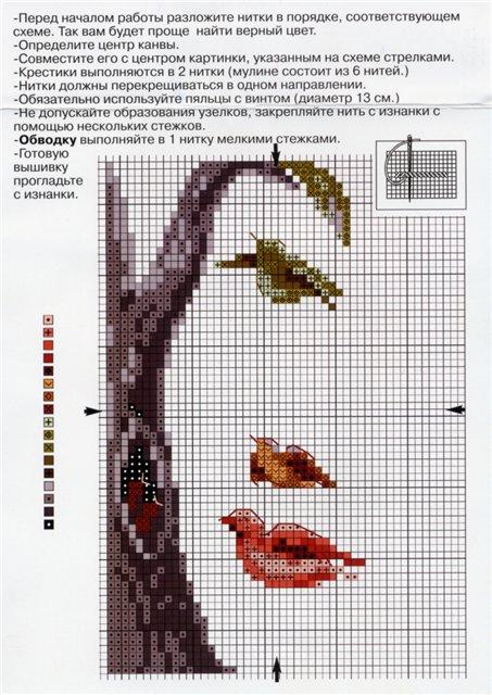 Схема для вышивки крестом лицо