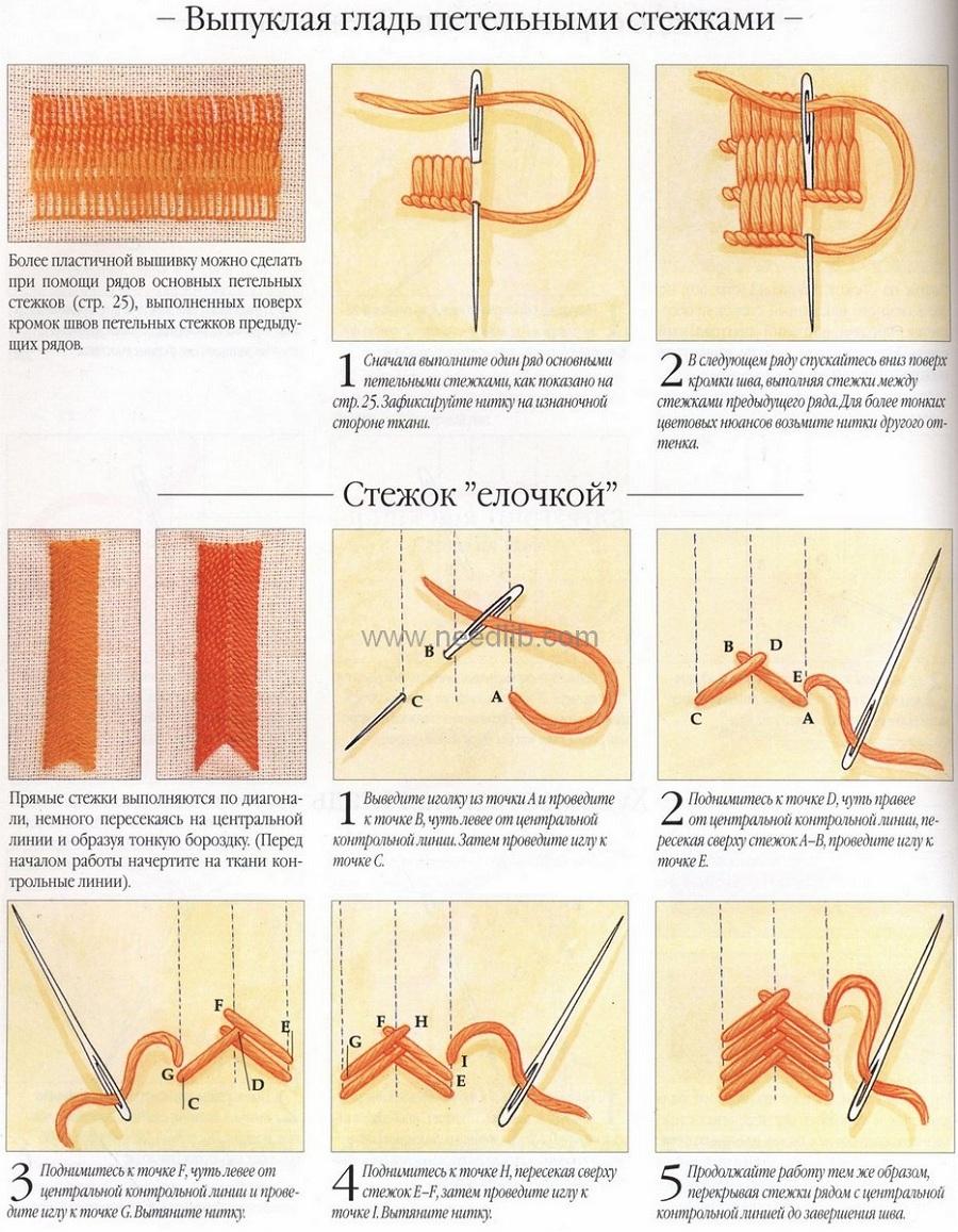 Вышивка для начинающих пошагово со схемами