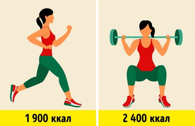 Одна простая формула, которая подсчитает, какое количество калорий в день позволит вам есть и худеть
