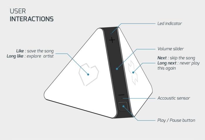 Устройство Prizm превратит обычные динамики в «умную» акустическую систему