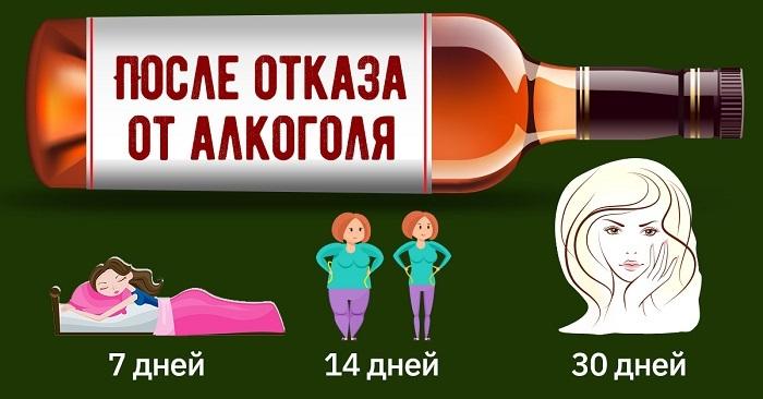 отказ от алкоголя симптомы