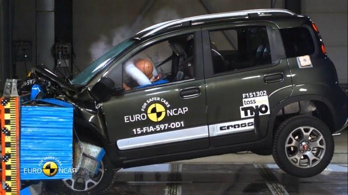 3 лучших и «тройка» худших автомобилей, по версии европейского комитета независимых краш-тестов за 2018 год