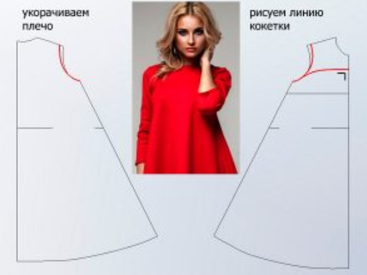 Моделирование платья силуэта трапеция… Выкройки