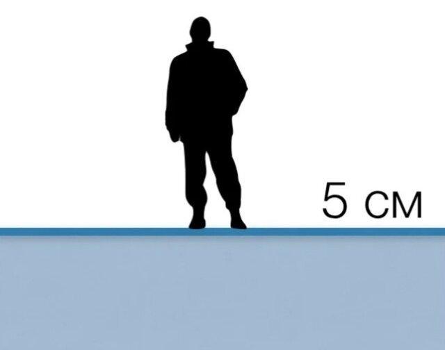 С какой толщиной льда может справиться атомный ледокол лед, ледокол, толщина