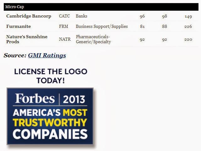 NSP в списке 100 самых надежных компаний Америки