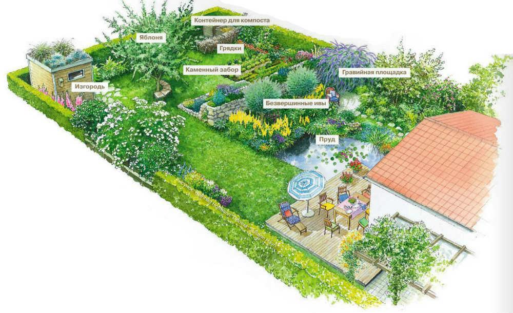 Биотоп — сад в природном стиле