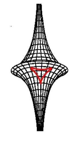 Пятисторонний квадрат Геометрия, Интересное, Наука, Длиннопост