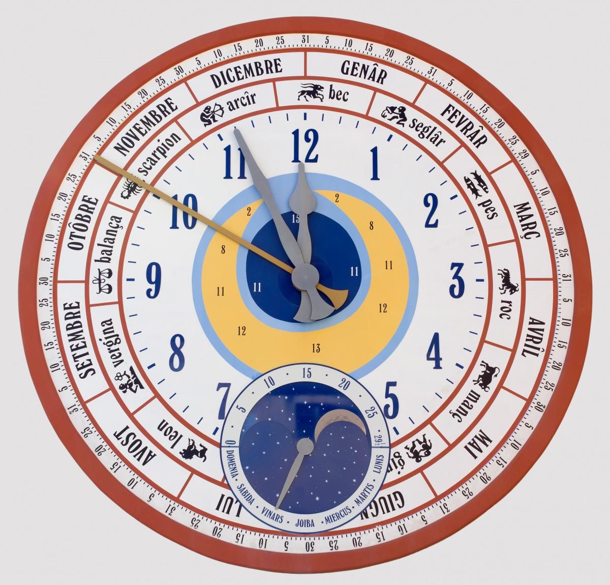 Лунный календарь как пользоваться