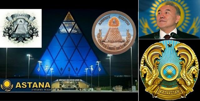 Астана: центр геополитической борьбы за новый мировой порядок. Часть 4