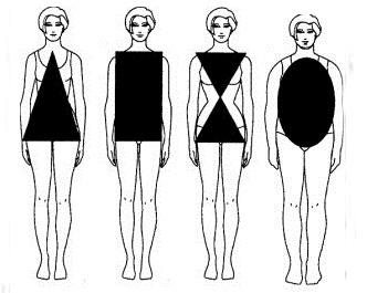 фигура брюки2 (332x265, 52Kb)