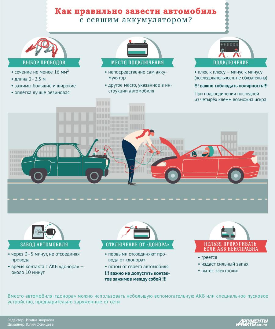 Как правильно завести автомобиль с севшим аккумулятором. Инфографика