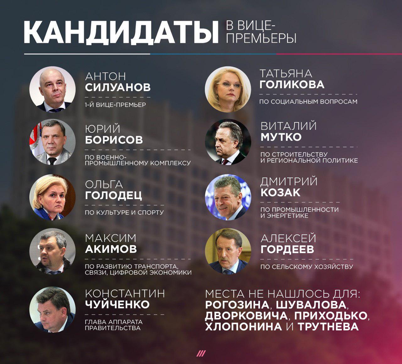 Михаил Хазин. Комментарий к предложениям Медведева по составу нового правительства