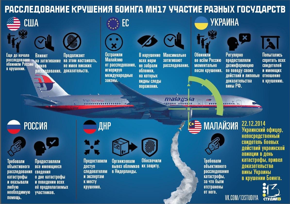 "Путин объяснил, почему США не расскажут правду о сбитом на Украине ""Боинге"""