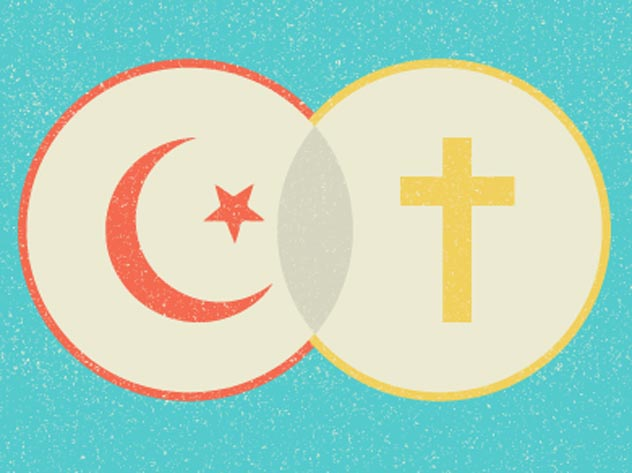 Знакомства христиан с мусульманами