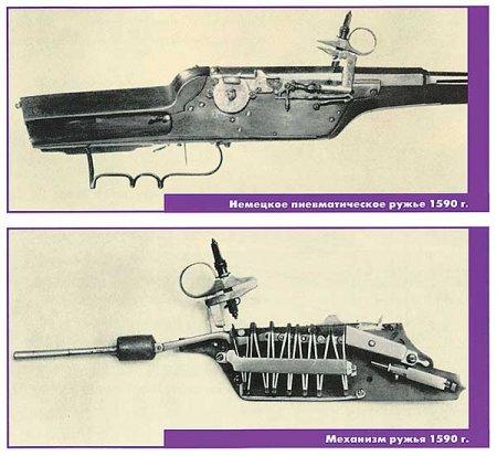 Из истории боевой пневматики