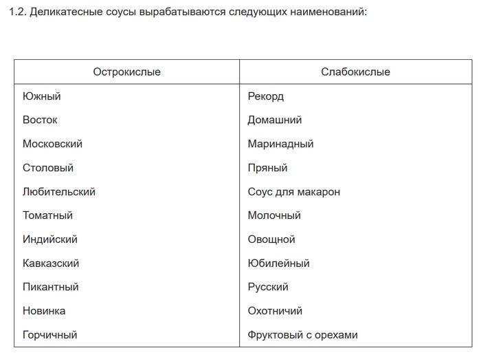 В гастрономе СССР. Соусы деликатесные. (рецепт) Соус, Рецепт, Ссср, Кулинария, Длиннопост