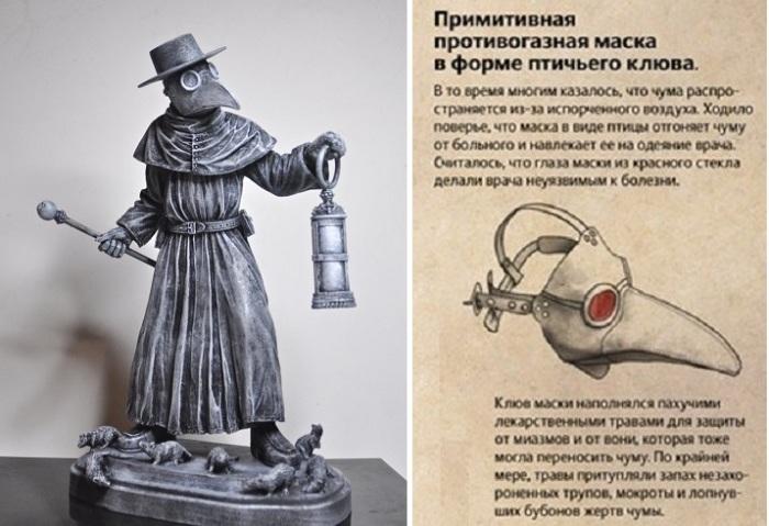 Почему врачи во время бубонной чумы носили костюм с маской-клювом