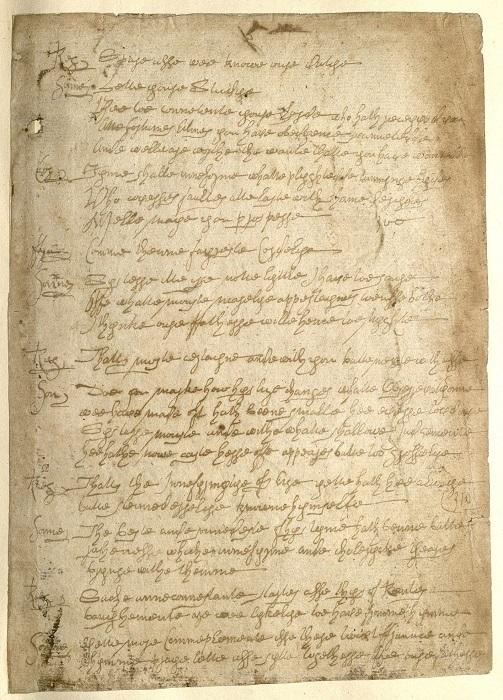 Рукопись «шекспировских подделок» Уильяма Генри Айрленда. | Фото: around-shake.ru.