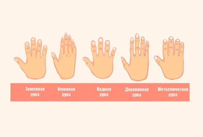 Вот как форма ваших рук повл…