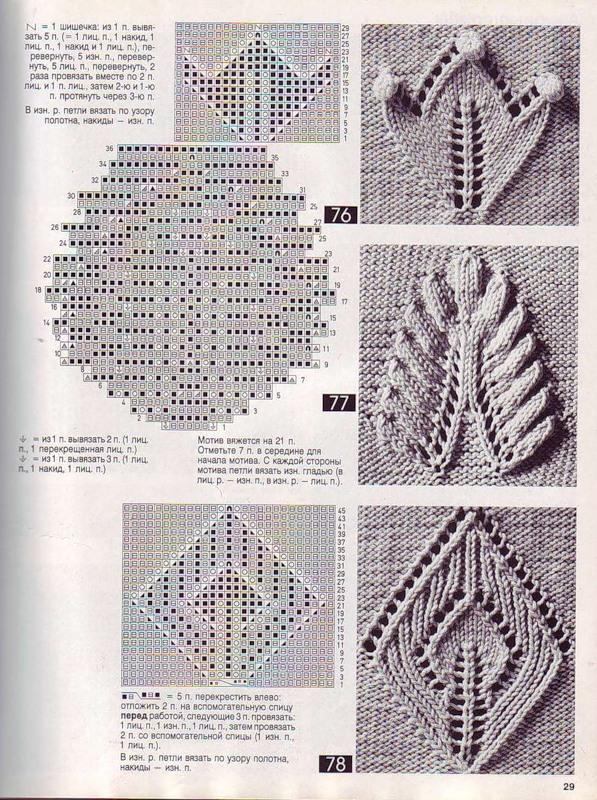 Узоры спицами — много