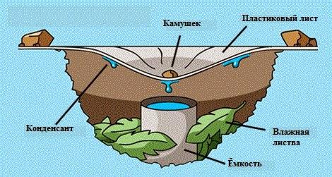 Как сделать солнечный коллектор воды