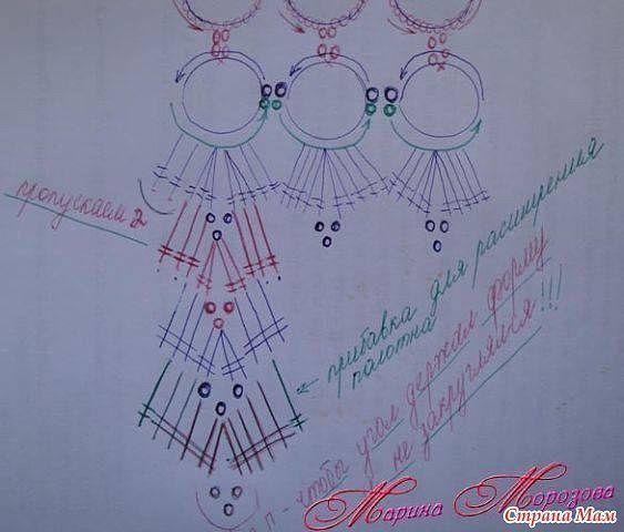 Марина морозова вязание крючком платья на кольцах