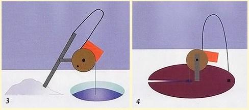 как сделать самую уловистую жерлицу