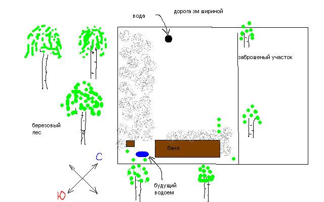 огородный дизайн №2