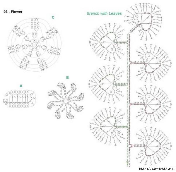 Вяжем ЦВЕТЫ КРЮЧКОМ. Схемы (5) (601x588, 148Kb)