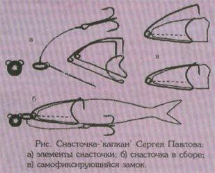 Снасточка для мертвой рыбки своими руками