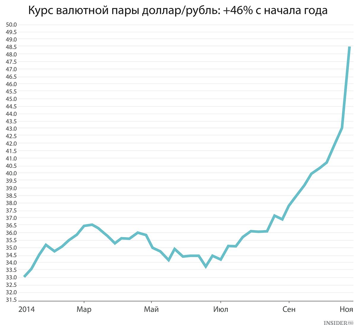 описание гривна по отношению к рублю на сегодня этой девушке важна