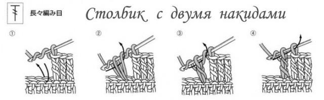 Основные приёмы вязания крючком для начинающих