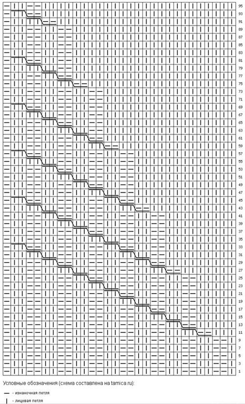 Схема красивого узора