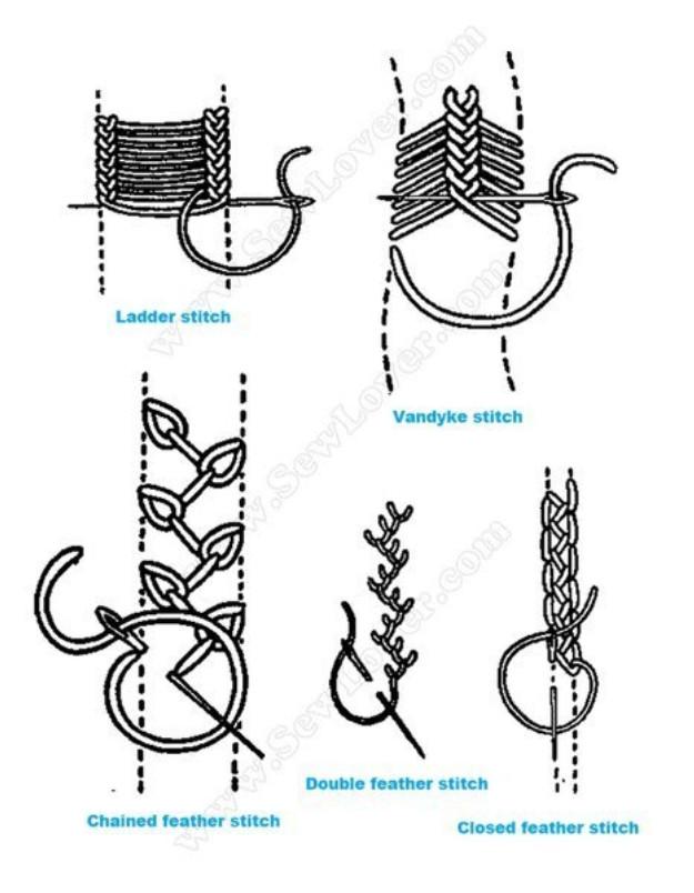 36 видов вышивки гладью со схемами для всех рукодельниц…