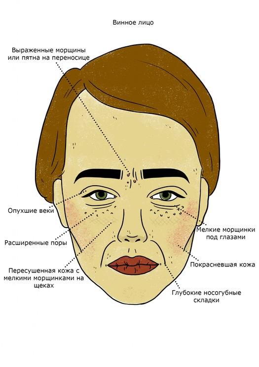 Как сахар, алкоголь и глютен влияют на ваше лицо?